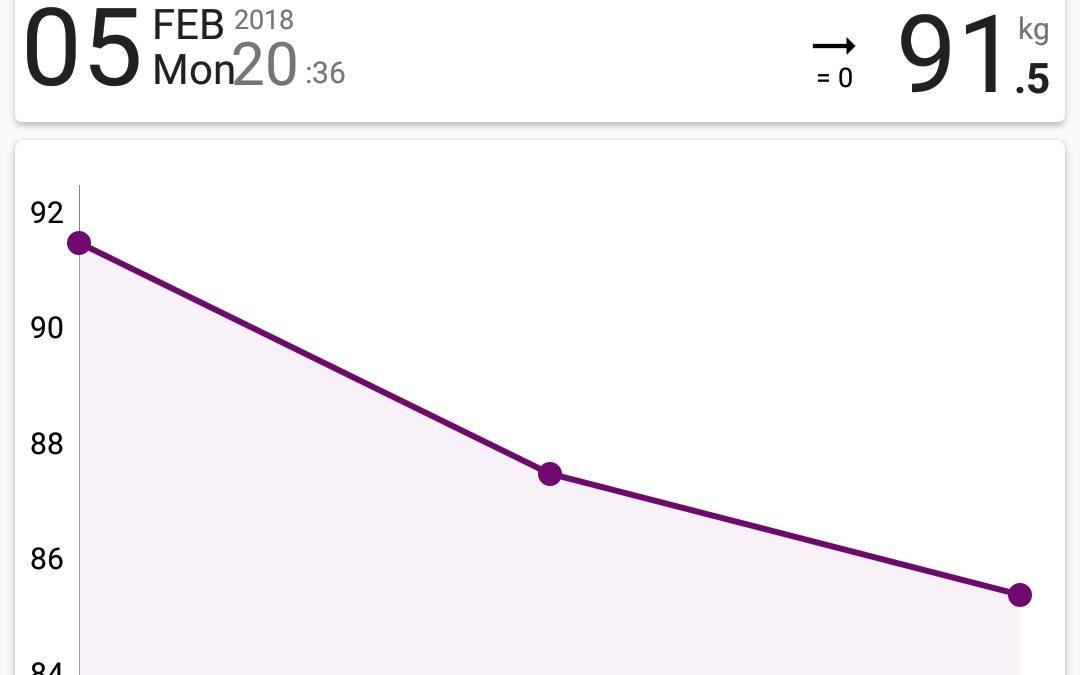 Sista veckan med Slanka Maxi – vågen visar på -6,1 kg på 14 dagar :D